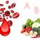 Na czym polega koncepcja diety zgodnej z grupą krwi?
