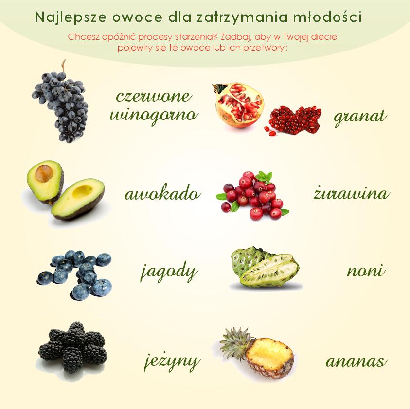 jakie owoce jeść by dłużej pozostać młodym