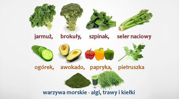 Dieta odkwaszająca - alkaliczna